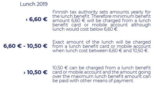 The lunch benefit payment limits for 2018, set by Finnish tax authority